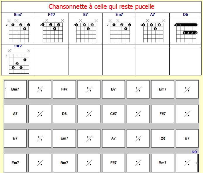 Accords Chansonnette à celle qui reste pucelle